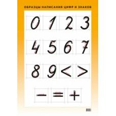 Образцы написания цифр и знаков (настенный плакат)