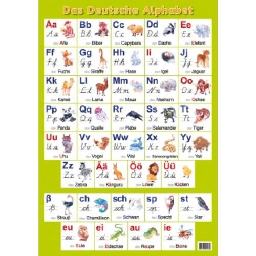 Das Deutche alphabet (настенный плакат)