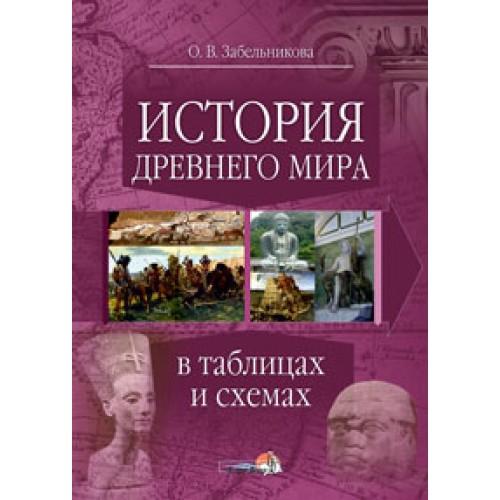 История Древнего мира в таблицах и схемах
